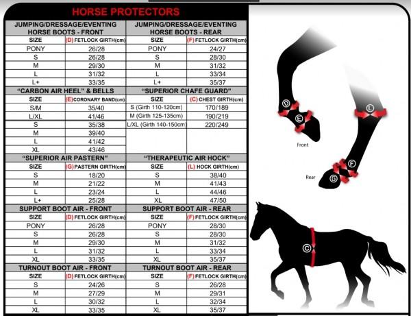 Zandona Strops Carbon Air Sensitive+ Pony Fetlock